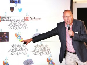 Presentatie Mediacentrum Brabant